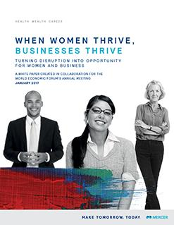 Download When Women Thrive